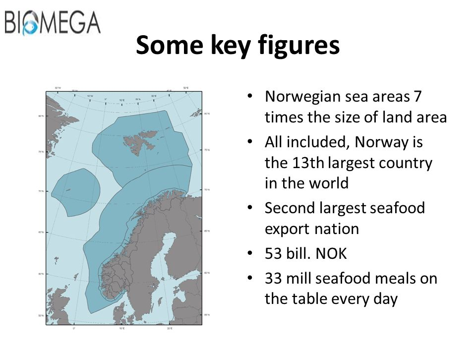 Some key figures Norwegian sea areas 7 times the size of land area All included, Norway is the 13th largest country in the world Second largest seafoo
