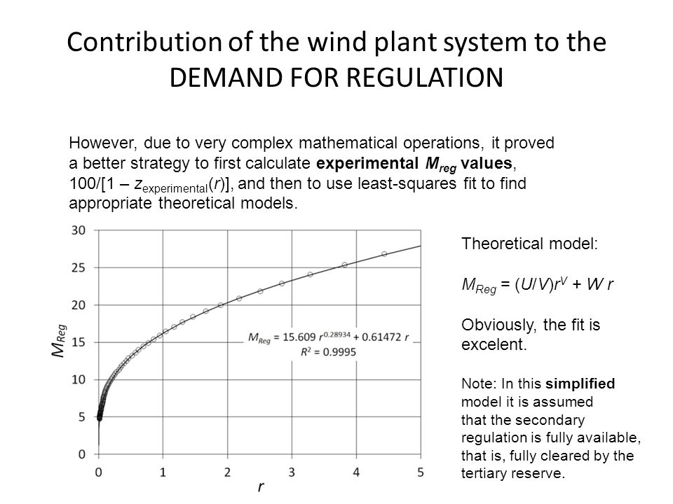 Contribution of the wind plant system to the DEMAND FOR REGULATION However, due to very complex mathematical operations, it proved a better strategy t