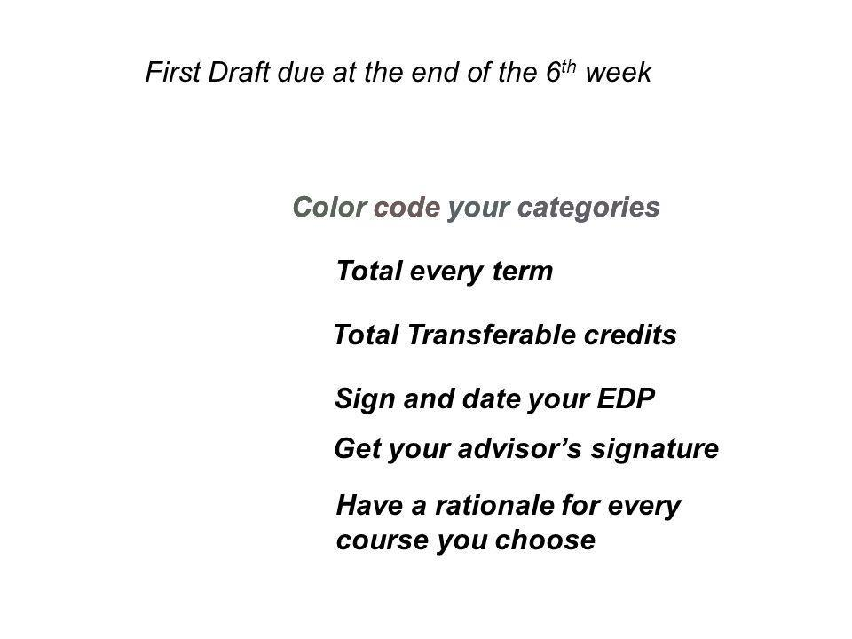 Color code your categories First Draft due at the end of the 6 th week Total every term Total Transferable credits Sign and date your EDP Get your advisor's signature Have a rationale for every course you choose