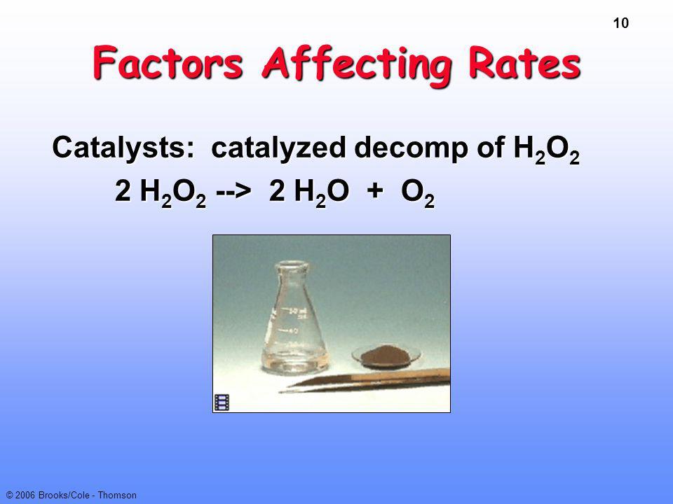 10 © 2006 Brooks/Cole - Thomson Catalysts: catalyzed decomp of H 2 O 2 2 H 2 O 2 --> 2 H 2 O + O 2 2 H 2 O 2 --> 2 H 2 O + O 2 Factors Affecting Rates