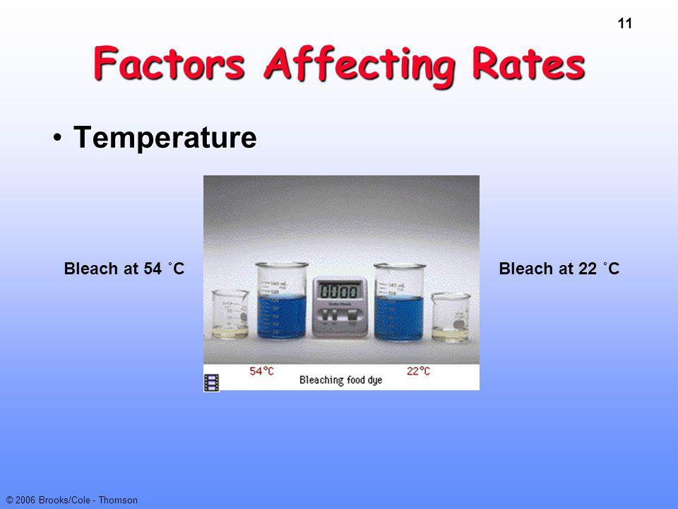 11 © 2006 Brooks/Cole - Thomson TemperatureTemperature Factors Affecting Rates Bleach at 54 ˚CBleach at 22 ˚C
