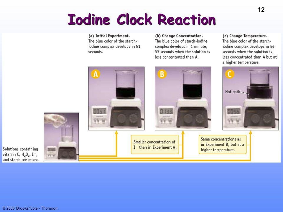 12 © 2006 Brooks/Cole - Thomson Iodine Clock Reaction