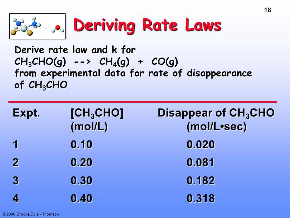18 © 2006 Brooks/Cole - Thomson Deriving Rate Laws Expt. [CH 3 CHO]Disappear of CH 3 CHO (mol/L)(mol/Lsec) 10.100.020 20.200.081 30.300.182 40.400.318