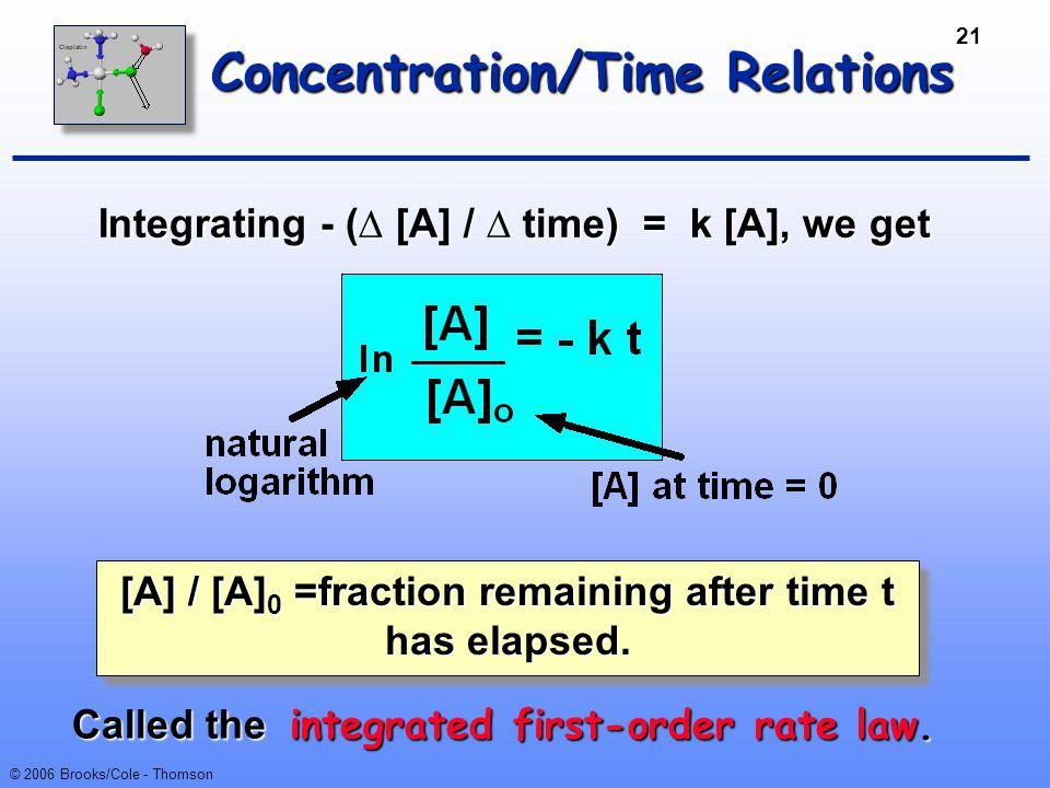 21 © 2006 Brooks/Cole - Thomson Concentration/Time Relations Integrating - (∆ [A] / ∆ time) = k [A], we get [A] / [A] 0 =fraction remaining after time