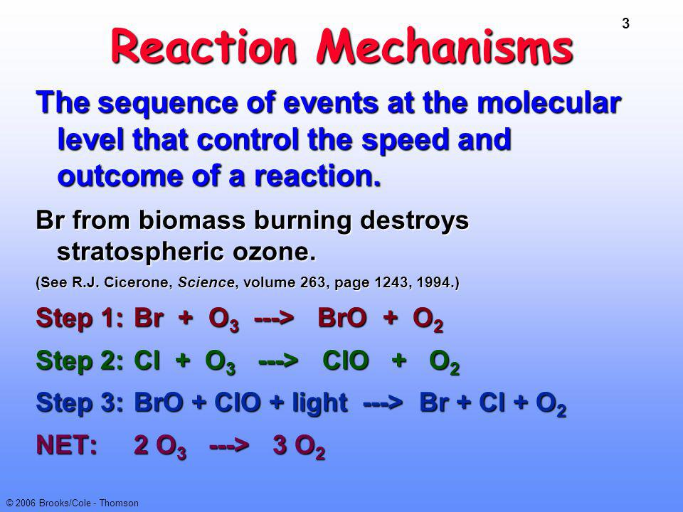 4 © 2006 Brooks/Cole - Thomson Reaction rate = change in concentration of a reactant or product with time.Reaction rate = change in concentration of a reactant or product with time.