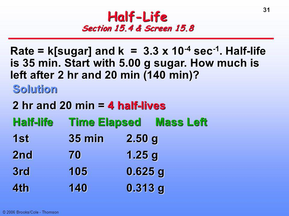 31 © 2006 Brooks/Cole - Thomson Half-Life Section 15.4 & Screen 15.8 Solution 2 hr and 20 min = 4 half-lives Half-life Time ElapsedMass Left 1st35 min