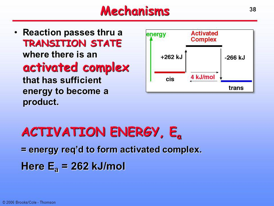 38 © 2006 Brooks/Cole - Thomson Mechanisms Reaction passes thru a TRANSITION STATE where there is an activated complex that has sufficient energy to b