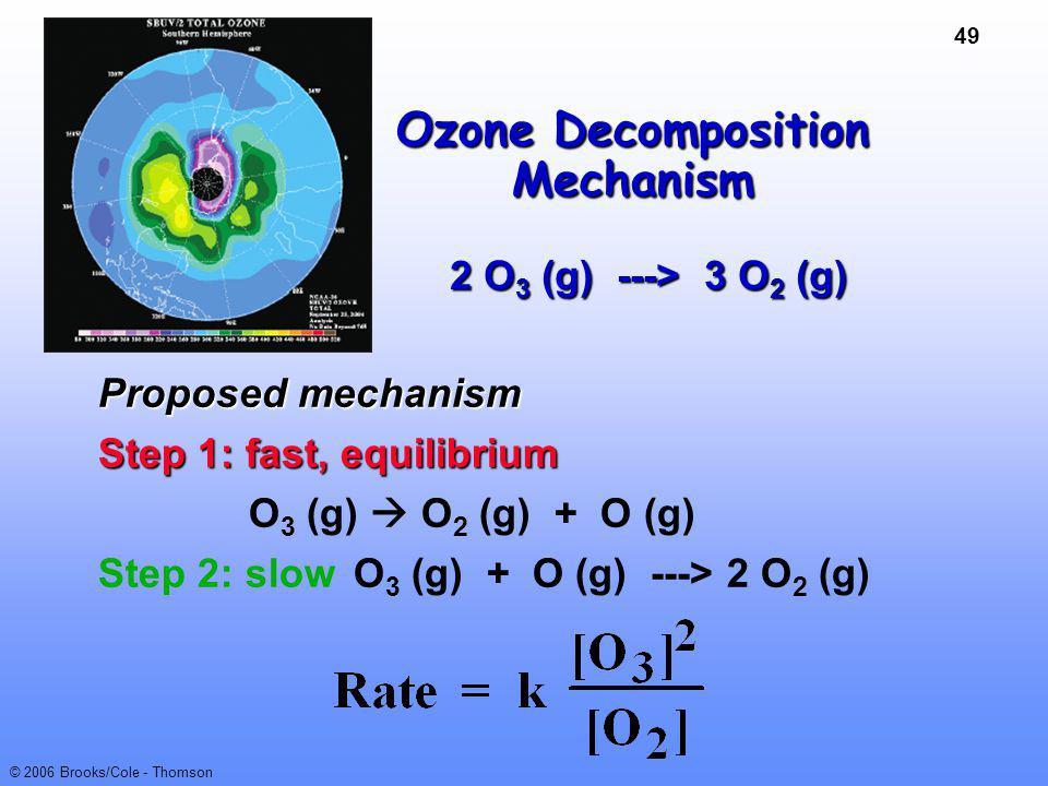 49 © 2006 Brooks/Cole - Thomson Ozone Decomposition Mechanism Proposed mechanism Step 1: fast, equilibrium O 3 (g)  O 2 (g) + O (g) Step 2: slowO 3 (