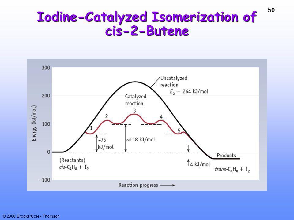 50 © 2006 Brooks/Cole - Thomson Iodine-Catalyzed Isomerization of cis-2-Butene