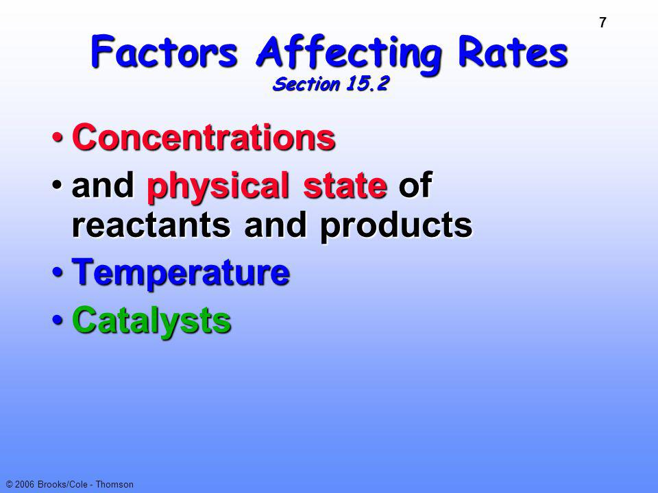 8 © 2006 Brooks/Cole - Thomson Concentrations & Rates Section 15.2 0.3 M HCl6 M HCl Mg(s) + 2 HCl(aq) ---> MgCl 2 (aq) + H 2 (g)