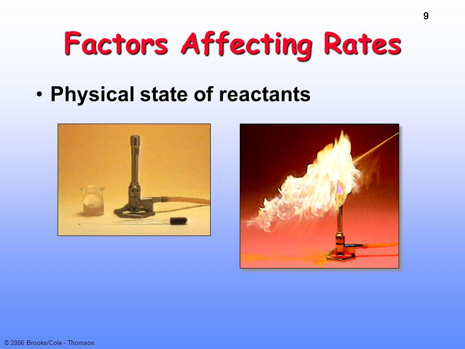 9 © 2006 Brooks/Cole - Thomson Physical state of reactantsPhysical state of reactants Factors Affecting Rates
