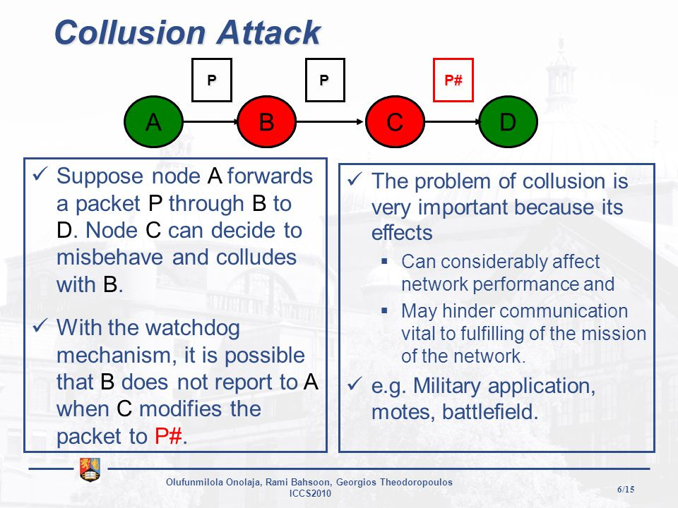 6/15 Olufunmilola Onolaja, Rami Bahsoon, Georgios Theodoropoulos ICCS2010 The problem of collusion is very important because its effects  Can considerably affect network performance and  May hinder communication vital to fulfilling of the mission of the network.