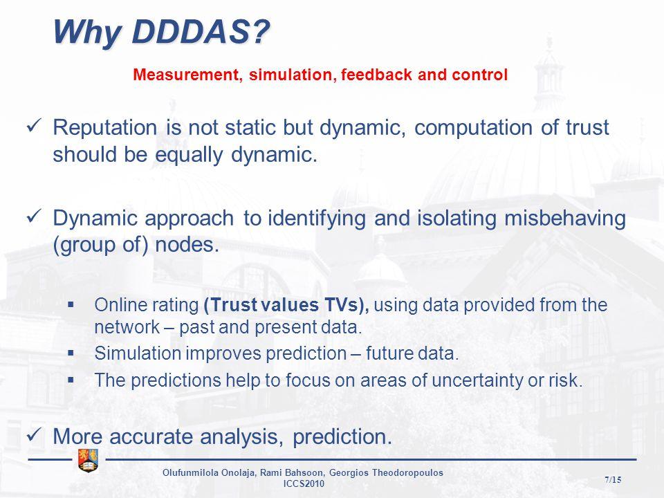 7/15 Olufunmilola Onolaja, Rami Bahsoon, Georgios Theodoropoulos ICCS2010 Why DDDAS.
