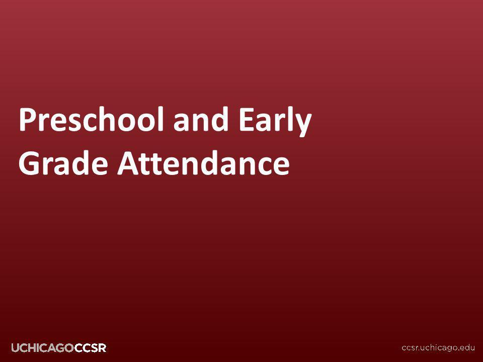 © CCSR Preschool and Early Grade Attendance
