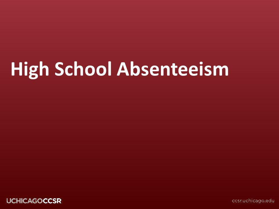 © CCSR High School Absenteeism
