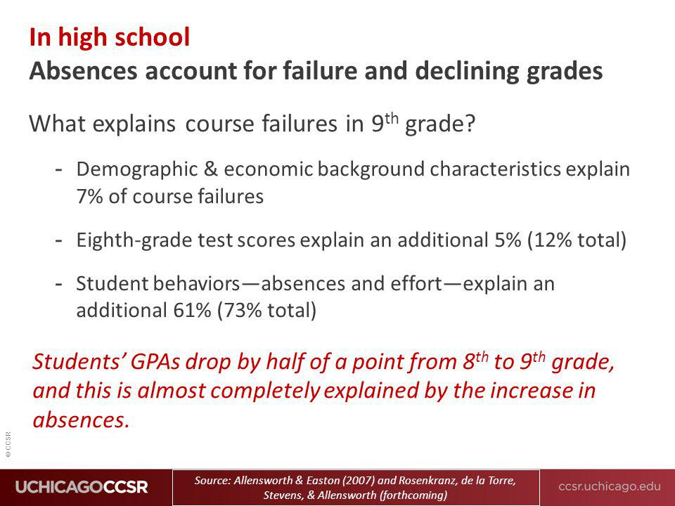 © CCSR In high school Absences account for failure and declining grades What explains course failures in 9 th grade? -Demographic & economic backgroun