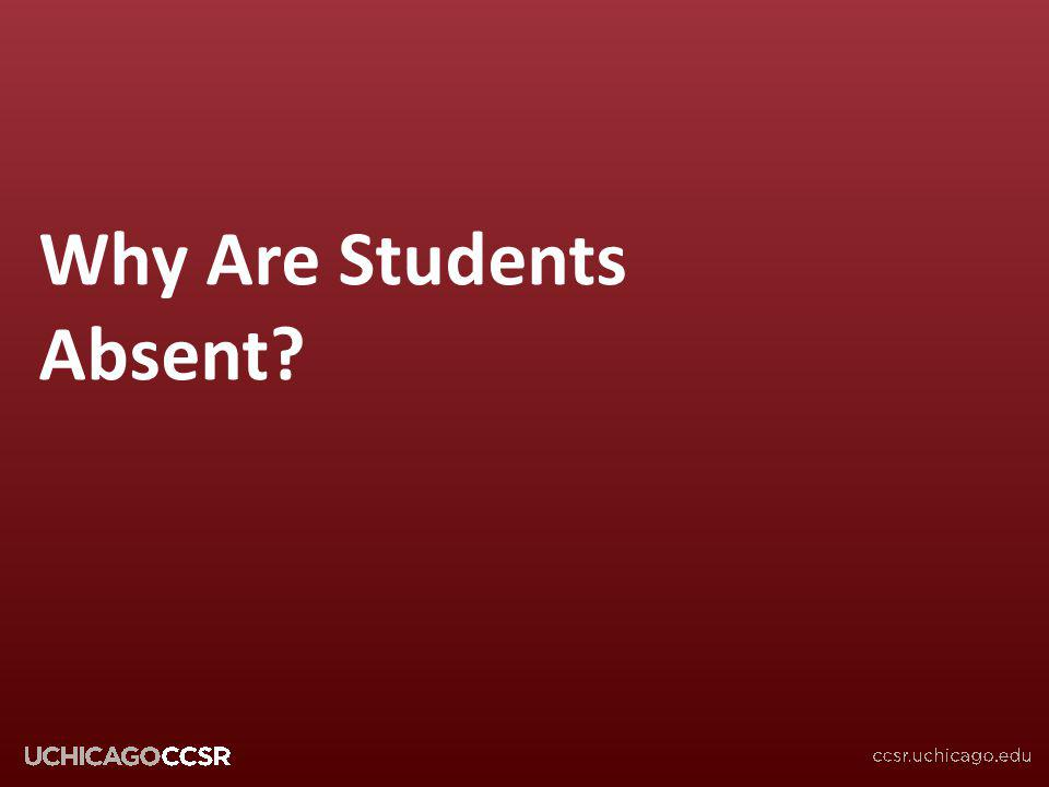 © CCSR Why Are Students Absent?