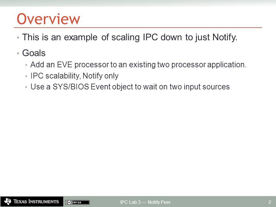 SYS/BIOS Event Object IPC Lab 3 — Notify Peer 23 DSP1 serverQ: MessageQ Server : Event : Sync : Semaphore NotifyCB
