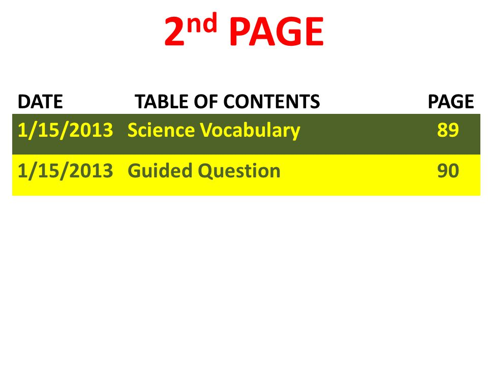 1/15/2013 Science Vocabulary 89 DATE TABLE OF CONTENTS PAGE 2 nd PAGE 1/15/2013 Guided Question 90