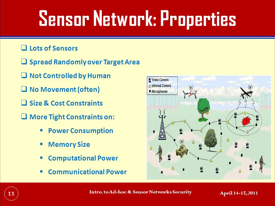 Sensor Network: Properties  Lots of Sensors  Spread Randomly over Target Area  Not Controlled by Human  No Movement (often)  Size & Cost Constraints  More Tight Constraints on:  Power Consumption  Memory Size  Computational Power  Communicational Power April 14-15, 2011 Intro.