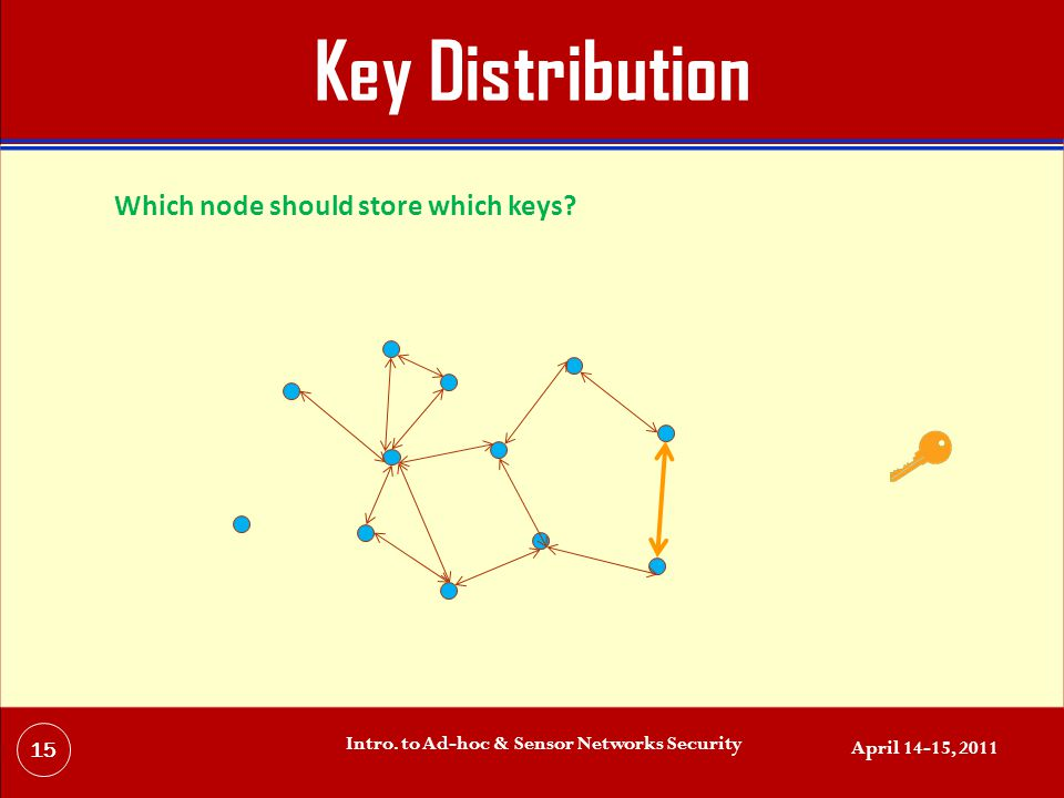 Key Distribution Which node should store which keys.