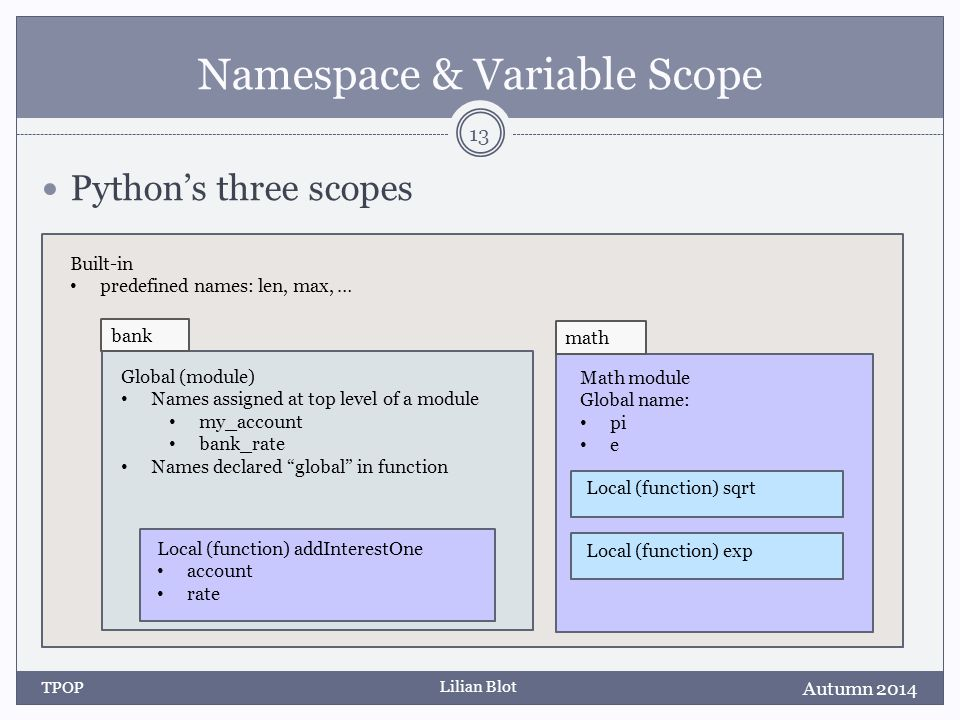 Lilian Blot Namespace & Variable Scope Python's three scopes Autumn 2014 TPOP 13 Built-in predefined names: len, max, … Global (module) Names assigned at top level of a module my_account bank_rate Names declared global in function Local (function) addInterestOne account rate bank Math module Global name: pi e Local (function) sqrt Local (function) exp math