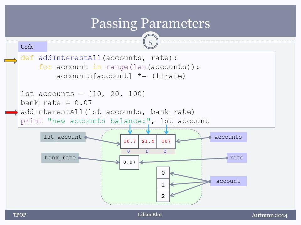 Lilian Blot Passing Parameters Autumn 2014 TPOP 5 accounts rate lst_account bank_rate 0.07 def addInterestAll(accounts, rate): for account in range(len(accounts)): accounts[account] *= (1+rate) lst_accounts = [10, 20, 100] bank_rate = 0.07 addInterestAll(lst_accounts, bank_rate) print new accounts balance: , lst_account Code 0 1 2 1020100 10.7 21.4107 account 0 1 2