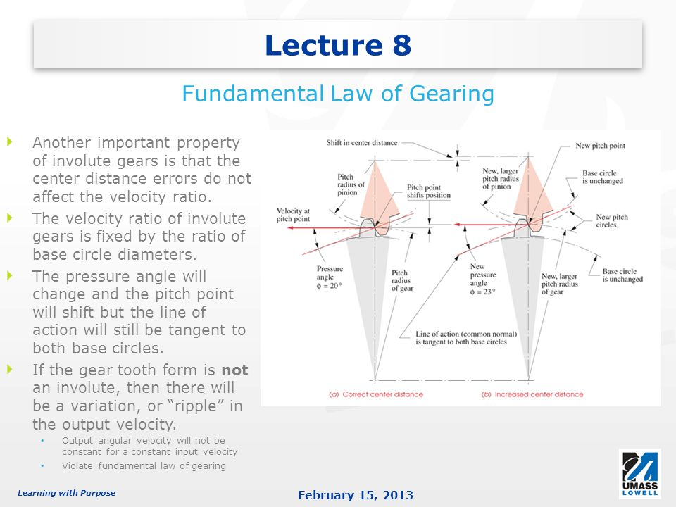 Learning with Purpose February 15, 2013 Another important property of involute gears is that the center distance errors do not affect the velocity ratio.