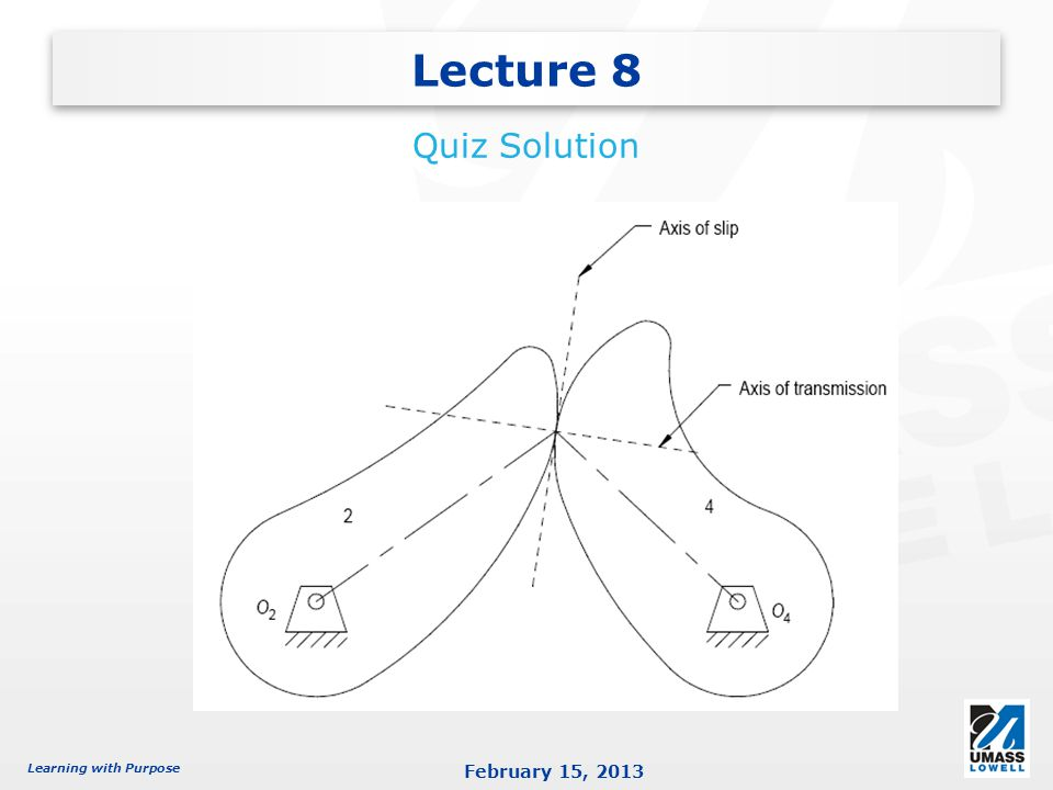 Learning with Purpose February 15, 2013 Lecture 8 Quiz Solution
