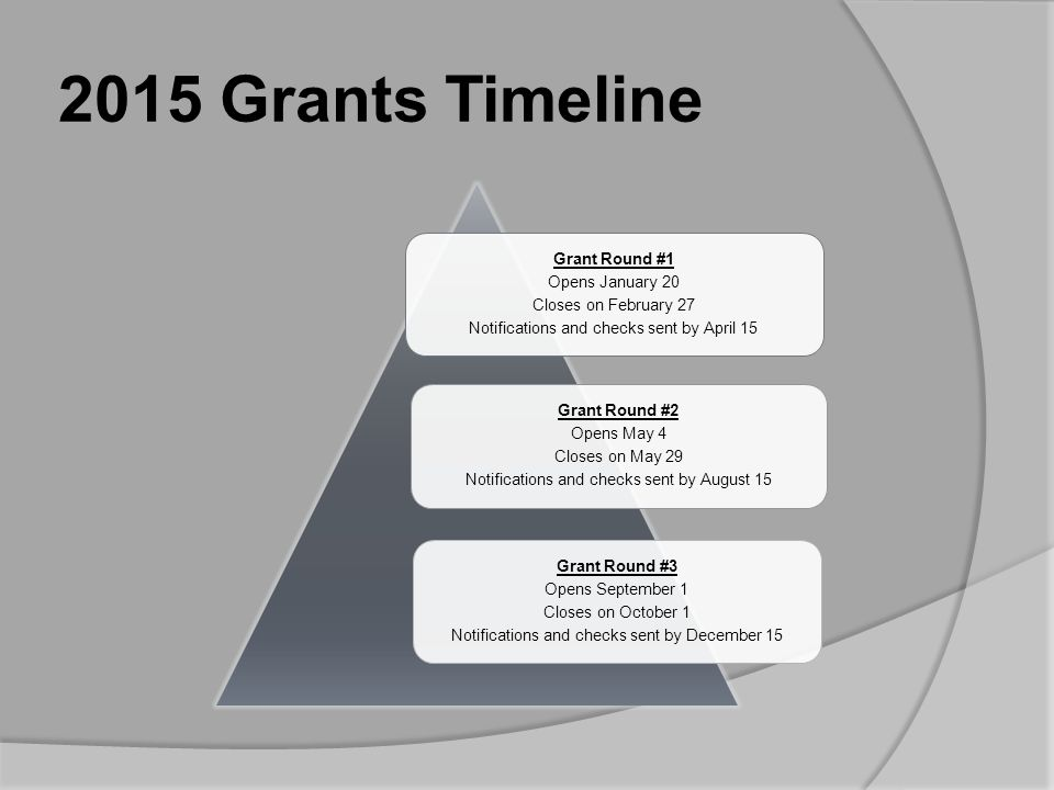 2015 Grants Timeline Grant Round #1 Opens January 20 Closes on February 27 Notifications and checks sent by April 15 Grant Round #2 Opens May 4 Closes on May 29 Notifications and checks sent by August 15 Grant Round #3 Opens September 1 Closes on October 1 Notifications and checks sent by December 15