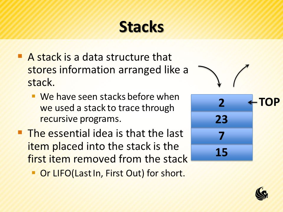 Stacks  Stacks:  Stacks are an Abstract Data Type  They are NOT built into C  So we must define them and their behaviors  Stack behavior:  A data structure that stores information in the form of a stack.