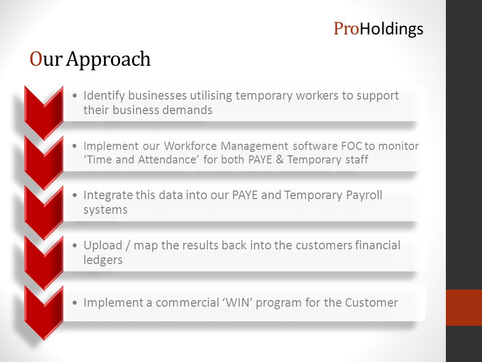 Our Approach Identify businesses utilising temporary workers to support their business demands Implement our Workforce Management software FOC to monitor 'Time and Attendance' for both PAYE & Temporary staff Integrate this data into our PAYE and Temporary Payroll systems Upload / map the results back into the customers financial ledgers Implement a commercial 'WIN' program for the Customer Pro Holdings