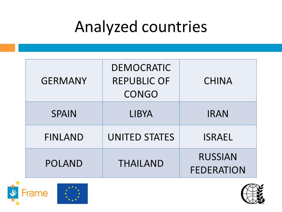 Analyzed countries GERMANY DEMOCRATIC REPUBLIC OF CONGO CHINA SPAINLIBYAIRAN FINLANDUNITED STATESISRAEL POLANDTHAILAND RUSSIAN FEDERATION