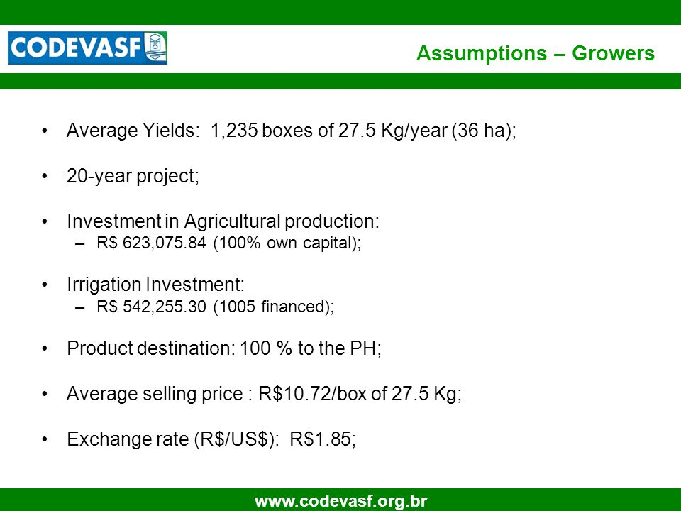 17 www.codevasf.org.br Assumptions – Growers Average Yields: 1,235 boxes of 27.5 Kg/year (36 ha); 20-year project; Investment in Agricultural production: –R$ 623,075.84 (100% own capital); Irrigation Investment: –R$ 542,255.30 (1005 financed); Product destination: 100 % to the PH; Average selling price : R$10.72/box of 27.5 Kg; Exchange rate (R$/US$): R$1.85;