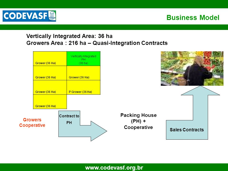 8 www.codevasf.org.br Business Model Sales Contracts Vertically Integrated Area: 36 ha Growers Area : 216 ha – Quasi-Integration Contracts Packing Hou