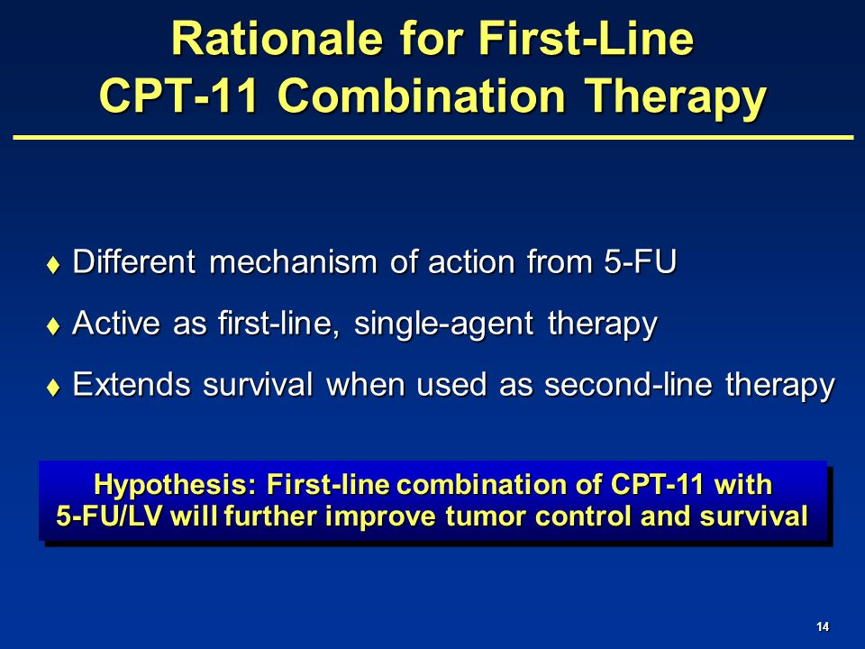 14  Different mechanism of action from 5-FU Rationale for First-Line CPT-11 Combination Therapy Hypothesis: First-line combination of CPT-11 with 5-FU/LV will further improve tumor control and survival  Active as first-line, single-agent therapy  Extends survival when used as second-line therapy