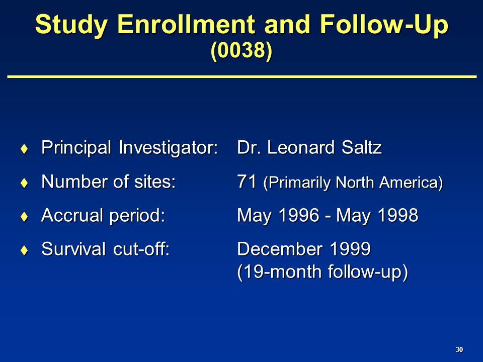 30 Study Enrollment and Follow-Up (0038)  Principal Investigator:Dr.