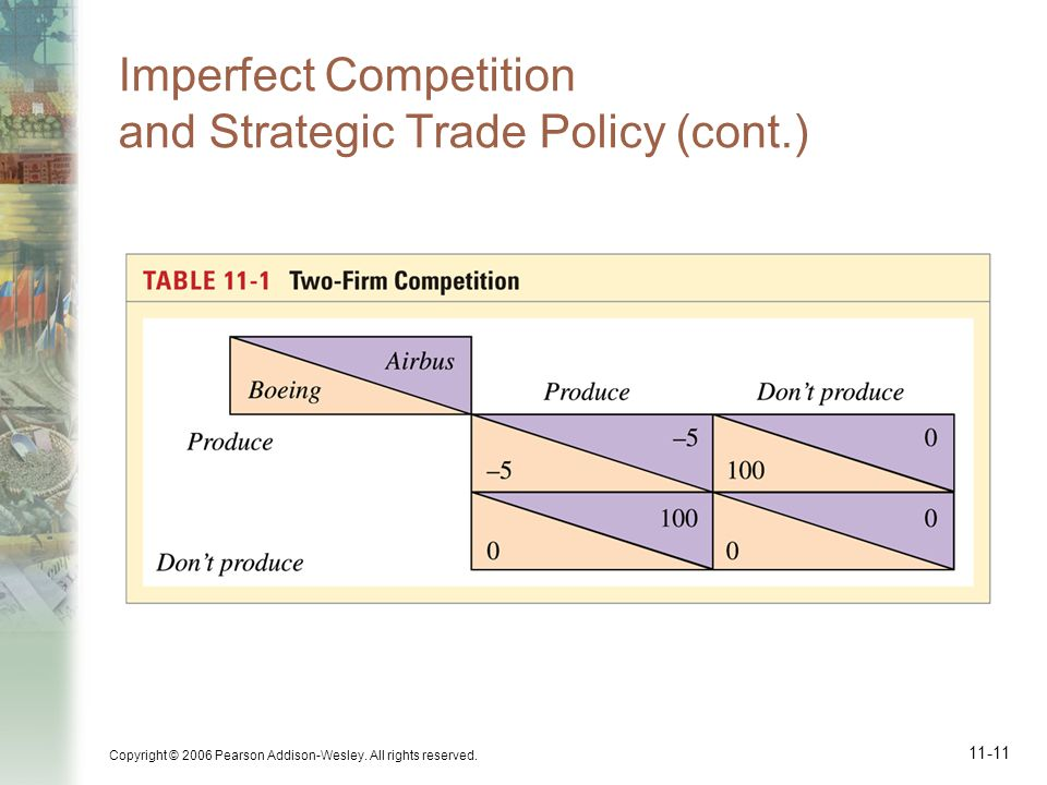 Copyright © 2006 Pearson Addison-Wesley. All rights reserved. 11-11 Imperfect Competition and Strategic Trade Policy (cont.)