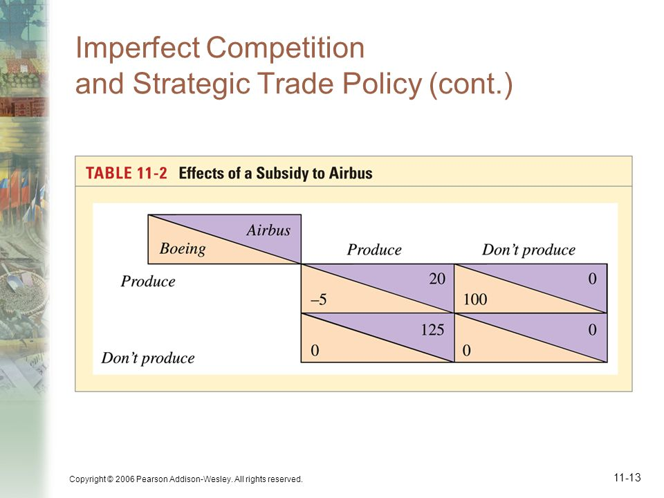 Copyright © 2006 Pearson Addison-Wesley. All rights reserved. 11-13 Imperfect Competition and Strategic Trade Policy (cont.)