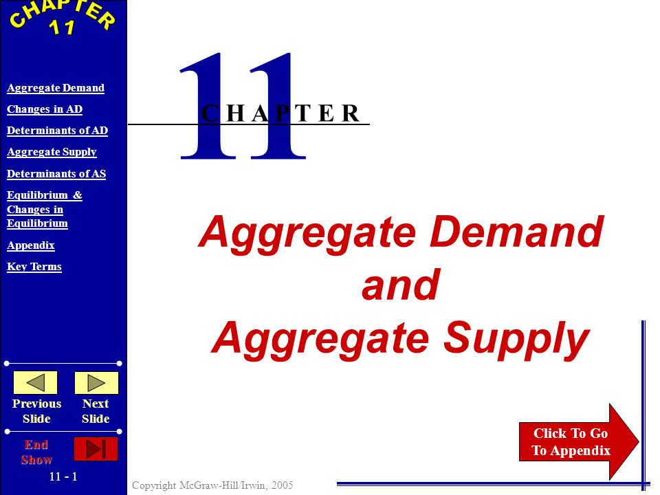11 - 1 Copyright McGraw-Hill/Irwin, 2005 Aggregate Demand Changes in AD Determinants of AD Aggregate Supply Determinants of AS Equilibrium & Changes in Equilibrium Appendix Key Terms Previous Slide Next Slide End Show Aggregate Demand and Aggregate Supply 11 C H A P T E R Click To Go To Appendix