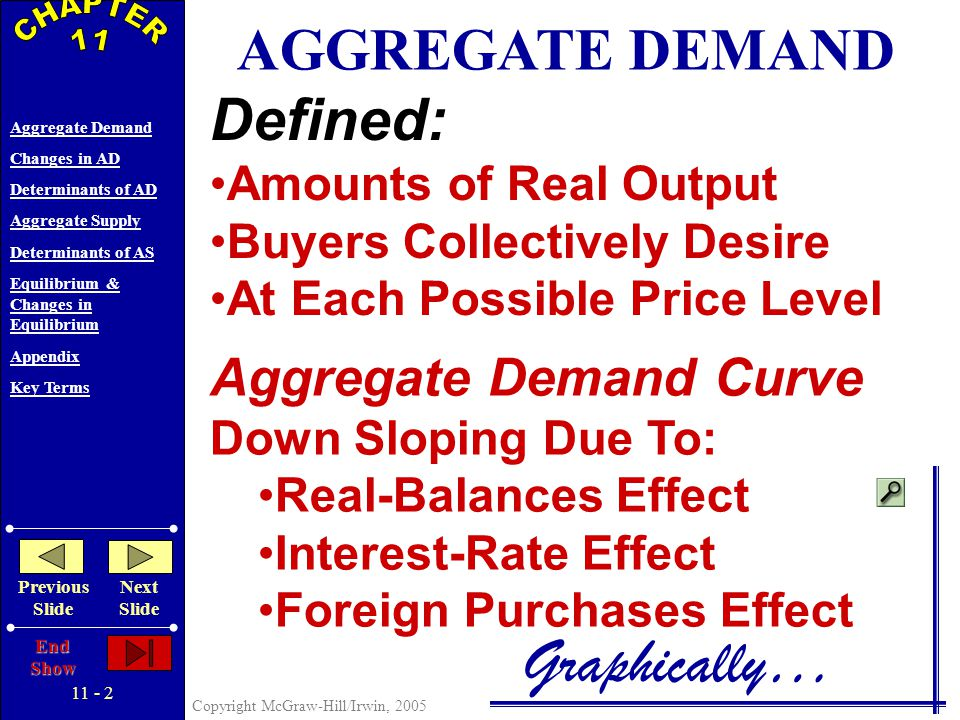 11 - 22 Copyright McGraw-Hill/Irwin, 2005 Aggregate Demand Changes in AD Determinants of AD Aggregate Supply Determinants of AS Equilibrium & Changes in Equilibrium Appendix Key Terms Previous Slide Next Slide End Show Aggregate expenditures (billions of dollars) 0 0 Price level Q1Q1 P1P1 AE 1 at P 1 1 1' P2P2 AE 2 at P 2 2 2' AE 3 at P 3 3 P3P3 3' The Aggregate Demand Can Be Constructed DERIVATION OF THE AGGREGATE DEMAND CURVE Q3Q3 Q2Q2 Q1Q1 Q3Q3 Q2Q2 AD Click To Return To Presentation Real Domestic Output