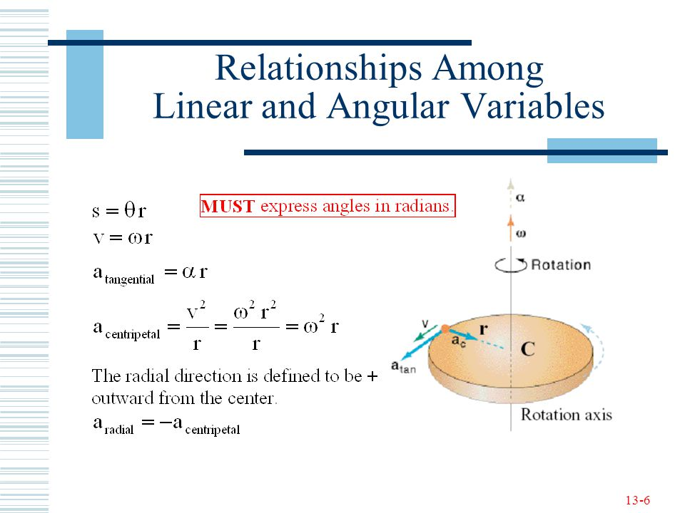 13-6 Relationships Among Linear and Angular Variables