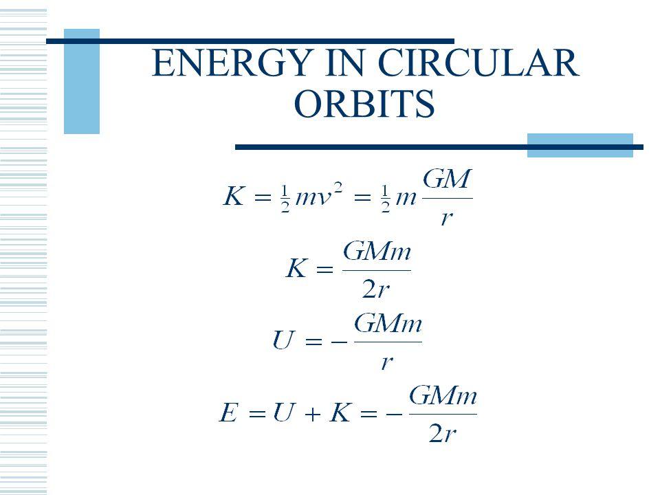 ENERGY IN CIRCULAR ORBITS
