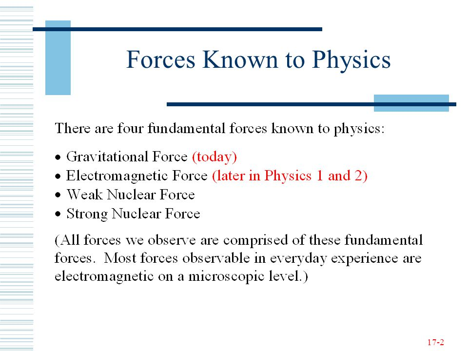 17-2 Forces Known to Physics