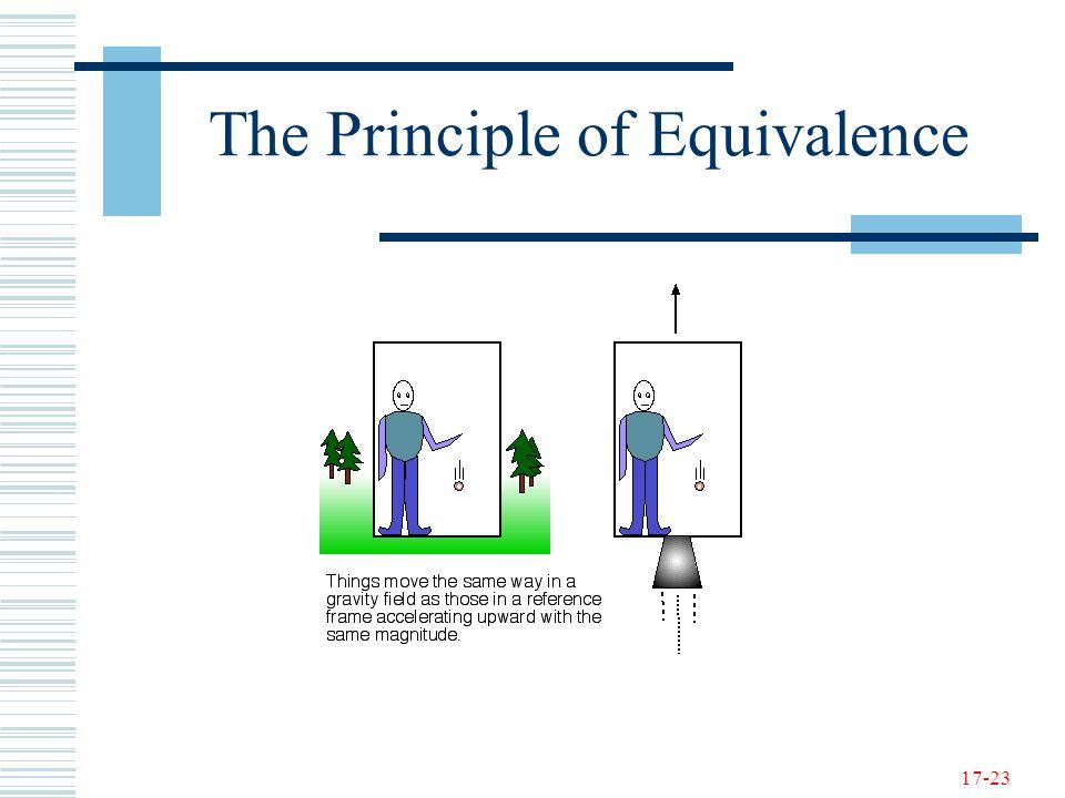 17-23 The Principle of Equivalence
