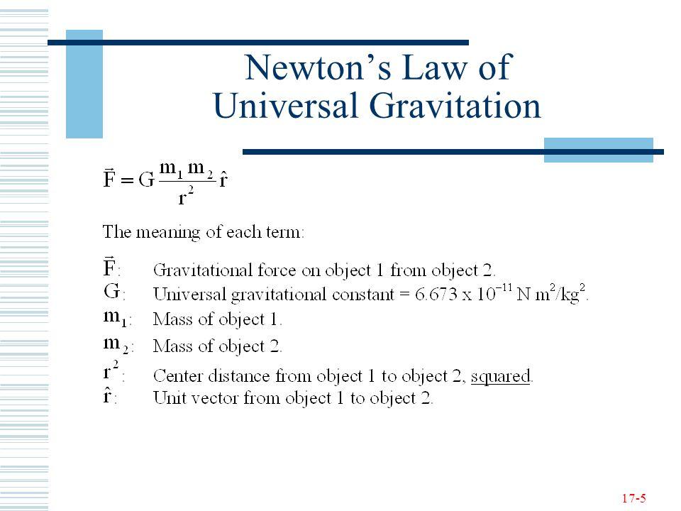 17-5 Newton's Law of Universal Gravitation