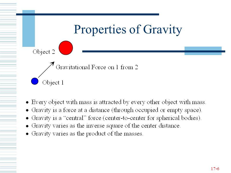 17-6 Properties of Gravity