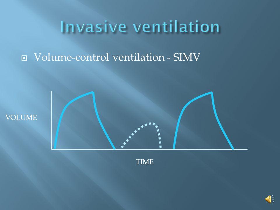  Volume-control ventilation TIME VOLUME