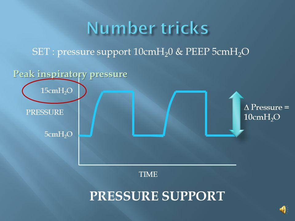 TIME PRESSURE 5cmH 2 O 10cmH 2 O