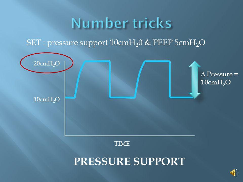 TIME PRESSURE 5cmH 2 O 15cmH 2 O Peak inspiratory pressure  Pressure = 10cmH 2 O PRESSURE SUPPORT SET : pressure support 10cmH 2 0 & PEEP 5cmH 2 O